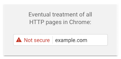 "Google Chrome To Start Flagging HTTP Connections As ""Not Secure"" – How This Affects Your Website"